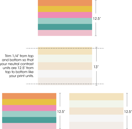 Neutral Strips